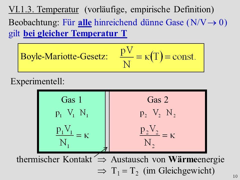 10 VI.1.3. Temperatur (vorläufige, empirische Definition) Beobachtung: Für alle hinreichend dünne Gase ( N V 0 ) gilt bei gleicher Temperatur T Boyle-