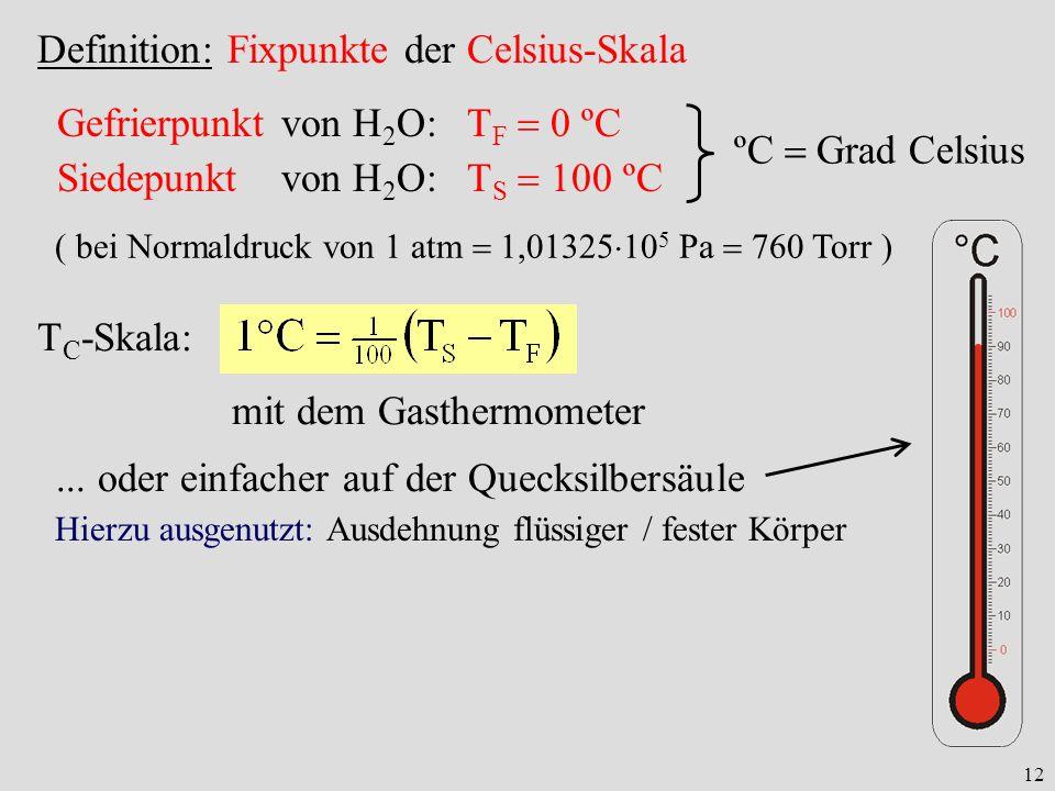 12 Definition: Fixpunkte der Celsius-Skala Gefrierpunktvon H 2 O: T F 0 ºC Siedepunkt von H 2 O: T S 100 ºC ºC Grad Celsius ( bei Normaldruck von 1 at