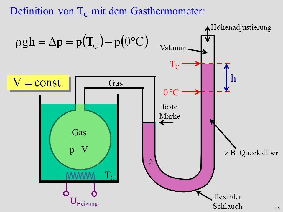 13 Definition von T C mit dem Gasthermometer: flexibler Schlauch Gas p V ρ z.B. Quecksilber feste Marke Vakuum Höhenadjustierung Gas 0 °C TCTC h U Hei