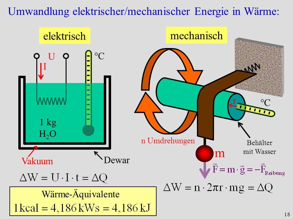 18 Umwandlung elektrischer/mechanischer Energie in Wärme: Dewar elektrisch U I 1 kg H 2 O Vakuum °C°C mechanisch °C°C Behälter mit Wasser m r n Umdreh