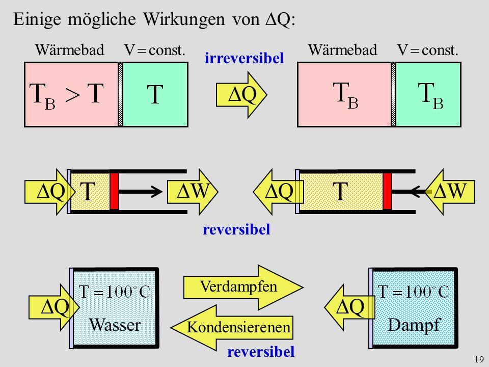 19 Einige mögliche Wirkungen von Q: Q Wärmebad V const. Wärmebad V const. irreversibel reversibel T Q W T Q W Verdampfen Wasser Kondensierenen Dampf Q