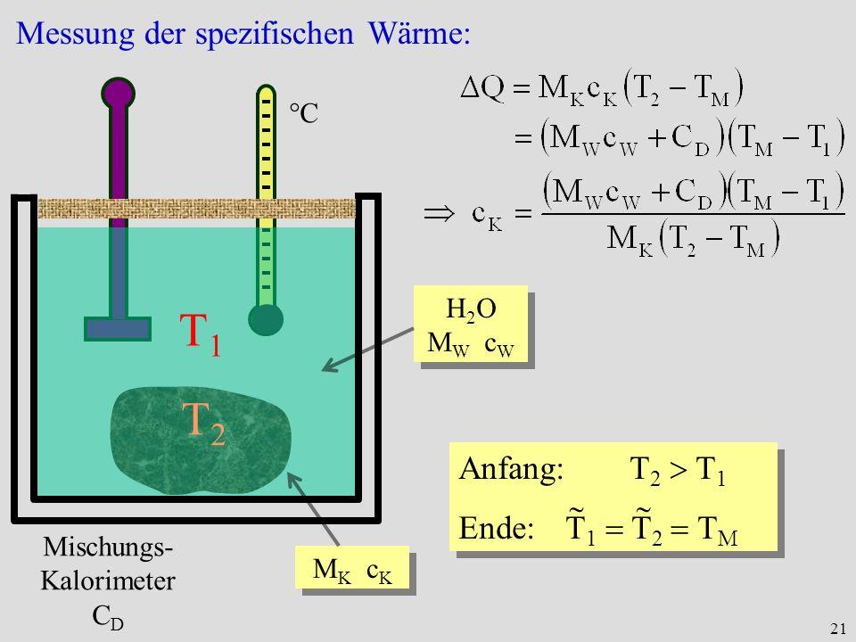 21 °C°C Messung der spezifischen Wärme: H 2 O M W c W Mischungs- Kalorimeter C D T1T1 T2T2 M K c K Anfang:T 2 T 1 Ende:T 1 T 2 T M Anfang:T 2 T 1 Ende