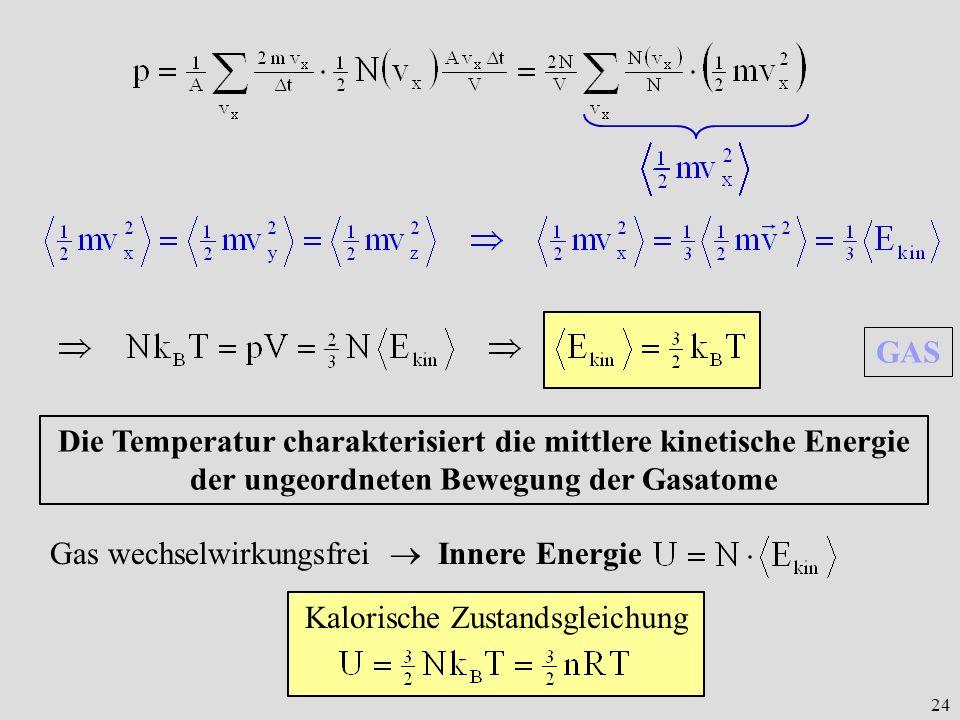 24 Die Temperatur charakterisiert die mittlere kinetische Energie der ungeordneten Bewegung der Gasatome Gas wechselwirkungsfrei Innere Energie Kalori