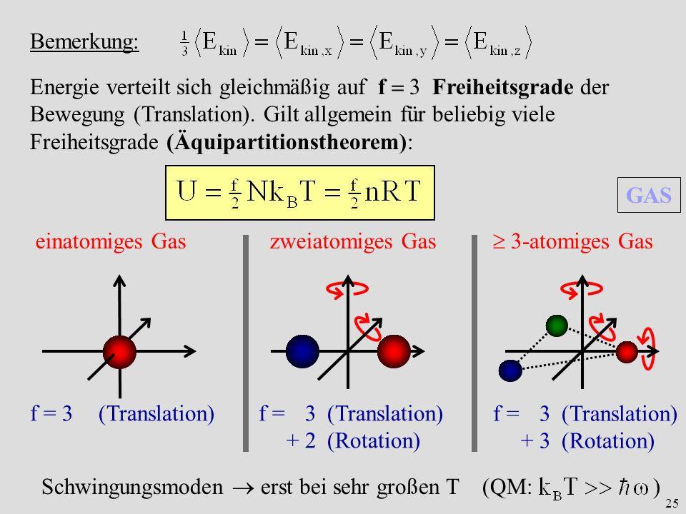 25 Bemerkung: Energie verteilt sich gleichmäßig auf f 3 Freiheitsgrade der Bewegung (Translation). Gilt allgemein für beliebig viele Freiheitsgrade (Ä
