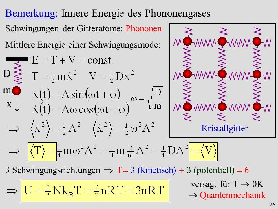 26 Bemerkung: Innere Energie des Phononengases Schwingungen der Gitteratome: Phononen Kristallgitter Mittlere Energie einer Schwingungsmode: D x m 3 S