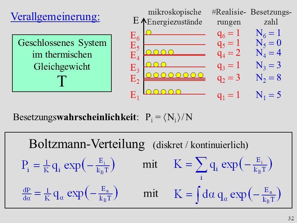 32 Verallgemeinerung: Geschlossenes System im thermischen Gleichgewicht T E mikroskopische Energiezustände E1E1 E2E2 E3E3 E4E4 E5E5 E6E6 Realisie- run