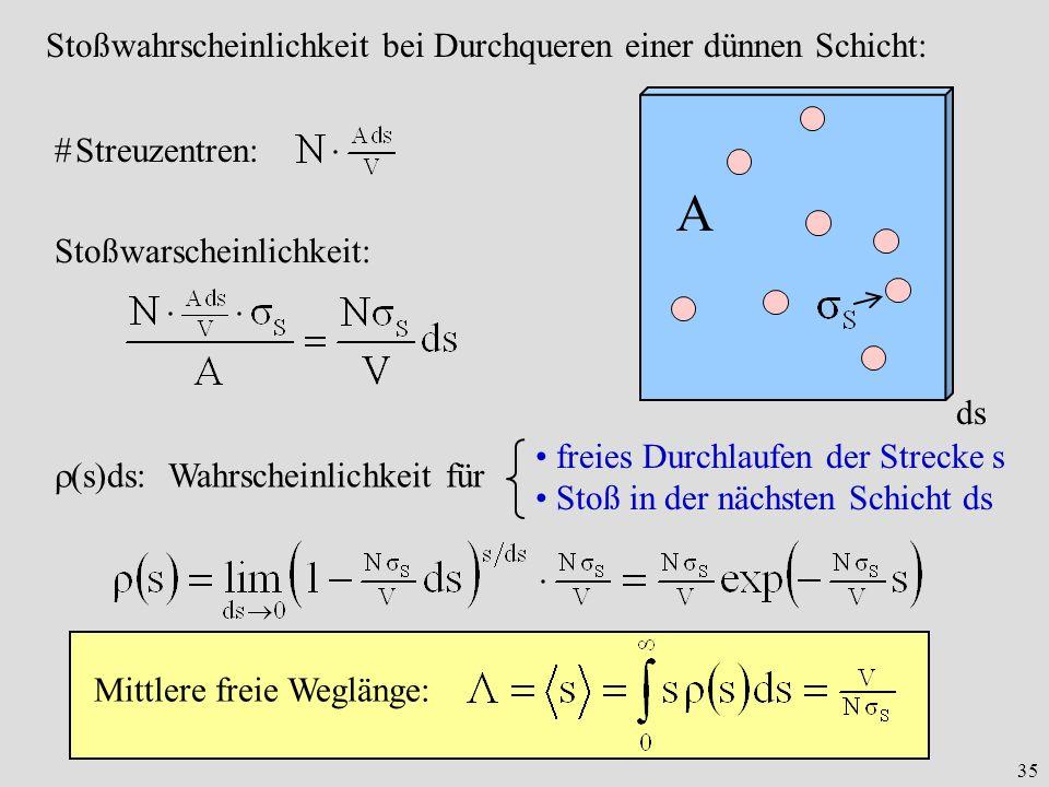 35 Stoßwahrscheinlichkeit bei Durchqueren einer dünnen Schicht: ds A Streuzentren: Stoßwarscheinlichkeit: (s)ds: Wahrscheinlichkeit für freies Durchla