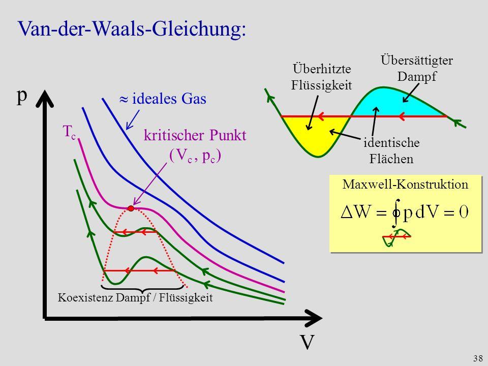 38 Van-der-Waals-Gleichung: V p ideales Gas Koexistenz Dampf / Flüssigkeit Übersättigter Dampf Überhitzte Flüssigkeit identische Flächen Maxwell-Konst