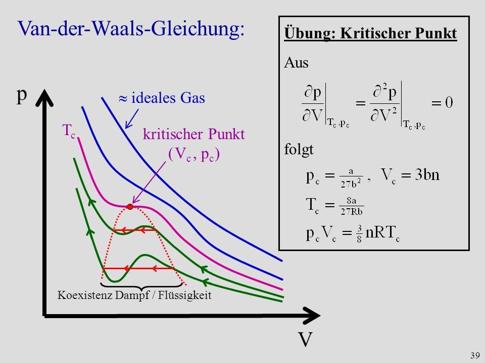 39 Van-der-Waals-Gleichung: V p ideales Gas Koexistenz Dampf / Flüssigkeit kritischer Punkt ( V c, p c ) TcTc Übung: Kritischer Punkt Aus folgt