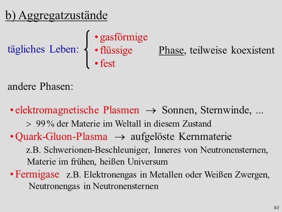 40 b) Aggregatzustände tägliches Leben: gasförmige flüssige Phase, teilweise koexistent fest andere Phasen: elektromagnetische Plasmen Sonnen, Sternwi