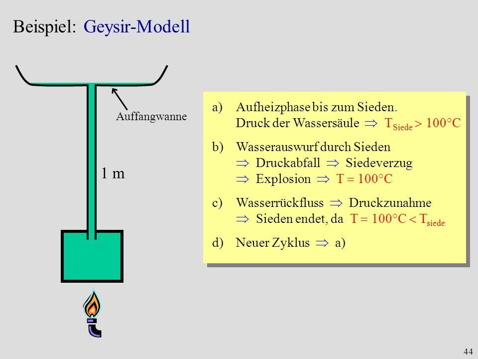 44 Beispiel: Geysir-Modell Auffangwanne 1 m a)Aufheizphase bis zum Sieden. Druck der Wassersäule T Siede 100°C b)Wasserauswurf durch Sieden Druckabfal