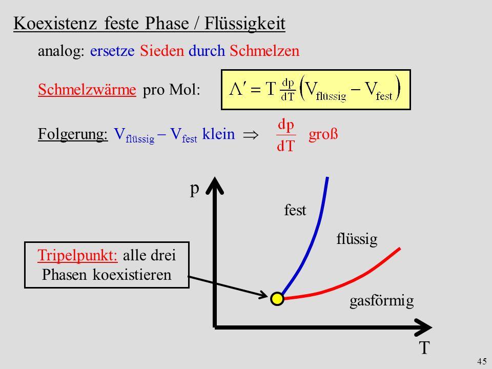 45 Koexistenz feste Phase / Flüssigkeit analog: ersetze Sieden durch Schmelzen Schmelzwärme pro Mol: Folgerung: V flüssig V fest klein groß T p gasför