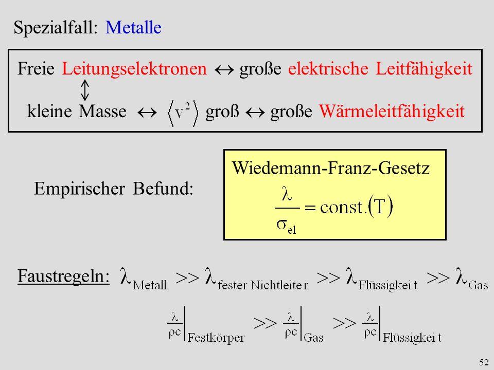 52 Spezialfall: Metalle Freie Leitungselektronen große elektrische Leitfähigkeit kleine Masse groß große Wärmeleitfähigkeit Empirischer Befund: Wiedem