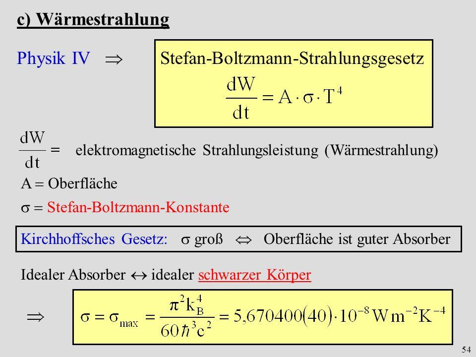 54 c) Wärmestrahlung Physik IV Stefan-Boltzmann-Strahlungsgesetz elektromagnetische Strahlungsleistung (Wärmestrahlung) A Oberfläche Stefan-Boltzmann-