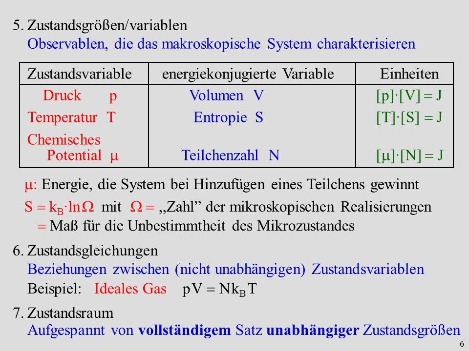 6 5.Zustandsgrößen/variablen Observablen, die das makroskopische System charakterisieren Zustandsvariableenergiekonjugierte Variable Einheiten Druck p