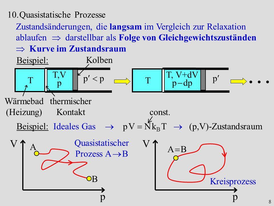 8 10.Quasistatische Prozesse Zustandsänderungen, die langsam im Vergleich zur Relaxation ablaufen darstellbar als Folge von Gleichgewichtszuständen Ku