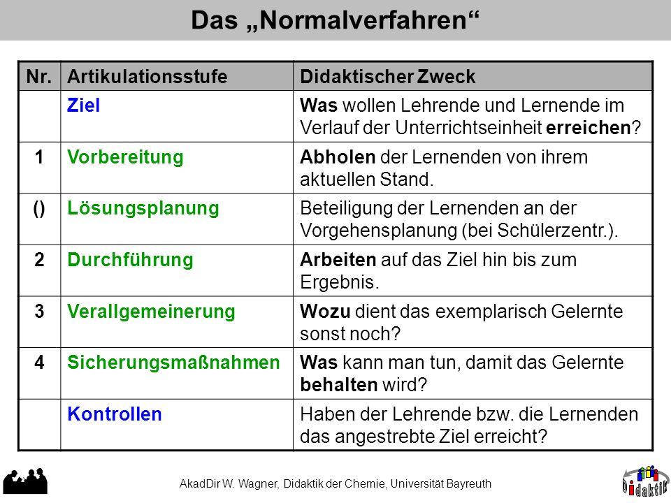 AkadDir W. Wagner, Didaktik der Chemie, Universität Bayreuth Das Normalverfahren Nr.ArtikulationsstufeDidaktischer Zweck ZielWas wollen Lehrende und L