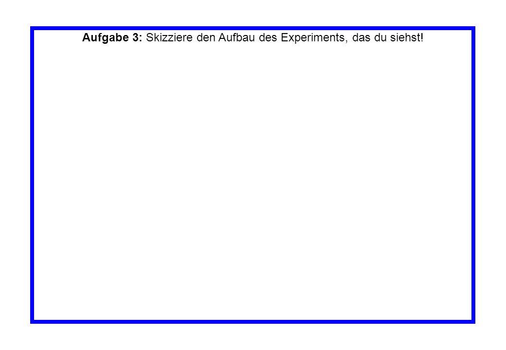 Aufgabe 3: Skizziere den Aufbau des Experiments, das du siehst!