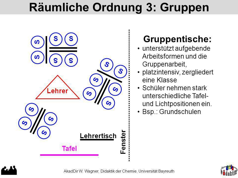 AkadDir W. Wagner, Didaktik der Chemie, Universität Bayreuth Räumliche Ordnung 3: Gruppen Gruppentische: unterstützt aufgebende Arbeitsformen und die