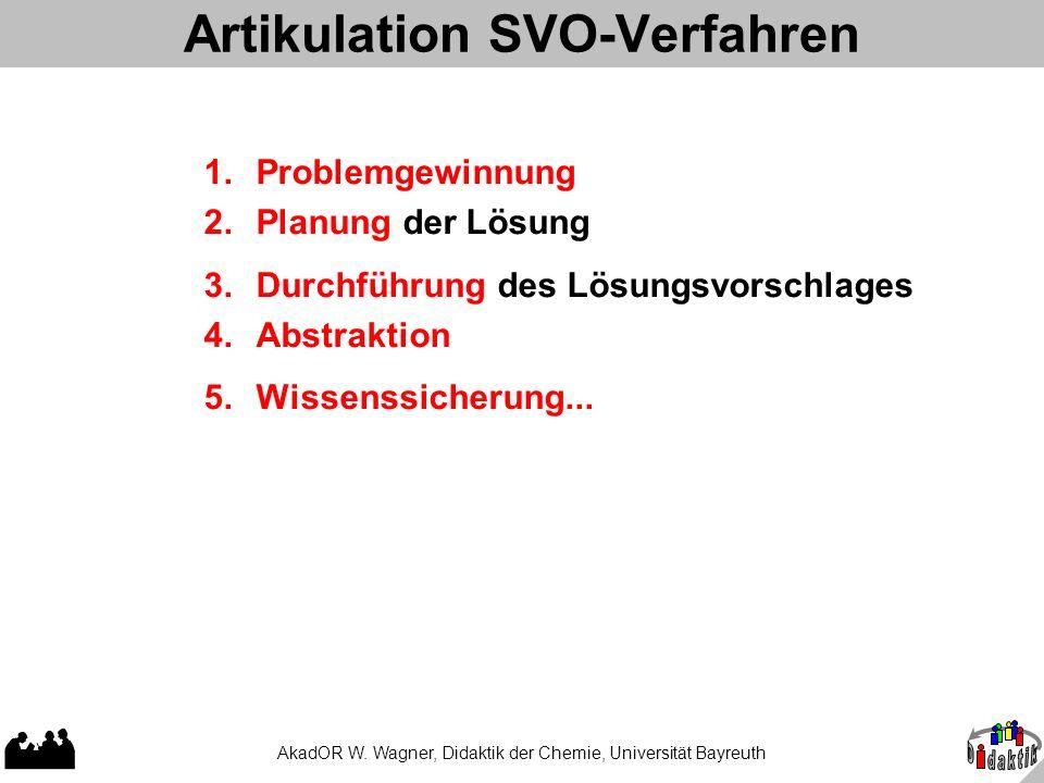 AkadOR W. Wagner, Didaktik der Chemie, Universität Bayreuth Artikulation SVO-Verfahren 1.Problemgewinnung 2.Planung der Lösung 3.Durchführung des Lösu