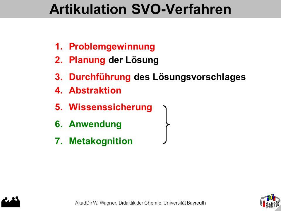 AkadDir W. Wagner, Didaktik der Chemie, Universität Bayreuth Artikulation SVO-Verfahren 1.Problemgewinnung 2.Planung der Lösung 3.Durchführung des Lös