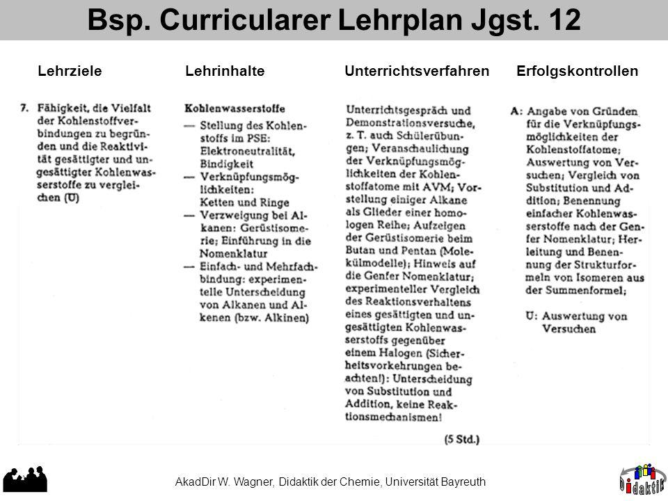 Bsp. Curricularer Lehrplan Jgst. 12 Lehrziele Lehrinhalte Unterrichtsverfahren Erfolgskontrollen AkadDir W. Wagner, Didaktik der Chemie, Universität B