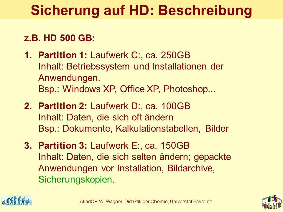 AkadOR W. Wagner, Didaktik der Chemie, Universität Bayreuth Sicherung auf HD: Beschreibung z.B.