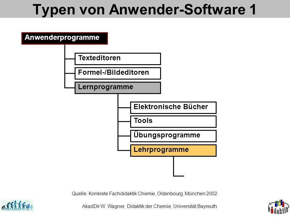 AkadDir W. Wagner, Didaktik der Chemie, Universität Bayreuth Typen von Anwender-Software 1 Quelle: Konkrete Fachdidaktik Chemie, Oldenbourg, München 2