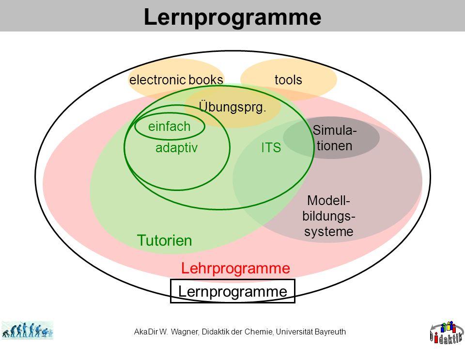 AkaDir W. Wagner, Didaktik der Chemie, Universität Bayreuth Lernprogramme Lehrprogramme electronic books Modell- bildungs- systeme Simula- tionen tool