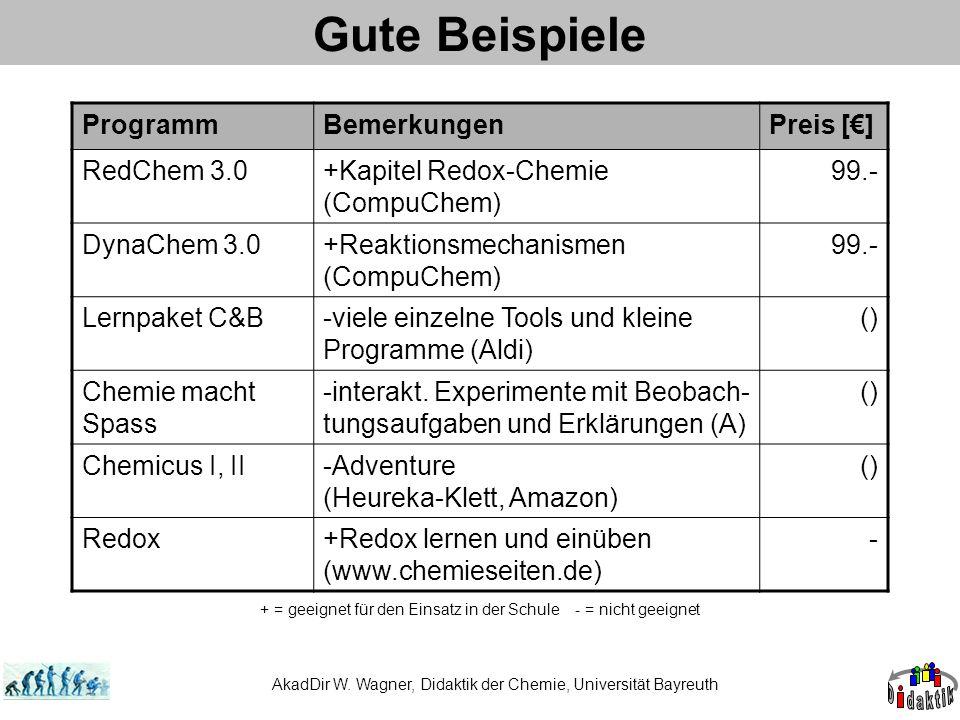 AkadDir W. Wagner, Didaktik der Chemie, Universität Bayreuth Gute Beispiele ProgrammBemerkungenPreis [] RedChem 3.0+Kapitel Redox-Chemie (CompuChem) 9