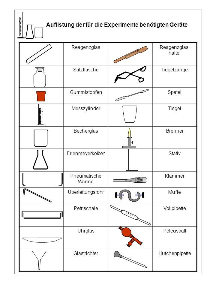 Diese Handreichung für Lehrkräfte zum Experimentierpass wurde gefertigt von Janina Söllner im Rahmen der Arbeit zur Zulassung zum Ersten Staatsexamen in der Abteilung der Didaktik der Chemie an der Universität Bayreuth.