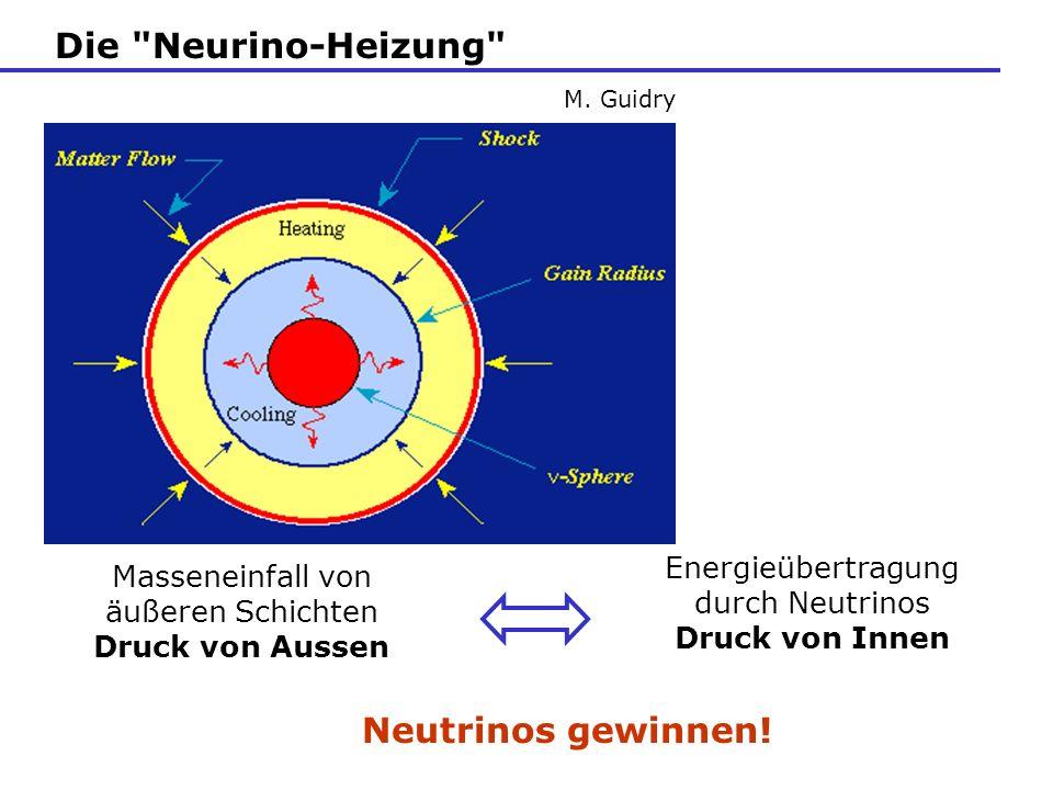 Die Neurino-Heizung Masseneinfall von äußeren Schichten Druck von Aussen M.