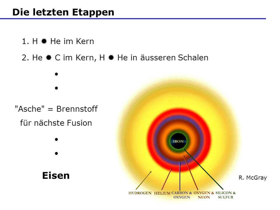 Sehen von Neutrinos Wechselwirkung im Detektor Streuung: e e alle Neutrino-Flavous e p e + n nur Elektron-Antineutrinos e –, e + erzeugen Cherenkov-Licht im Detektormedium Photomultiplier Rekonstruktion von Energie (und Richtung) des Neutrinos