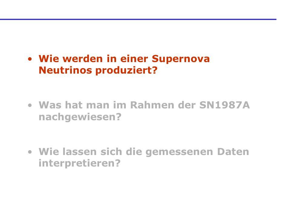 Wie werden in einer Supernova Neutrinos produziert? Was hat man im Rahmen der SN1987A nachgewiesen? Wie lassen sich die gemessenen Daten interpretiere
