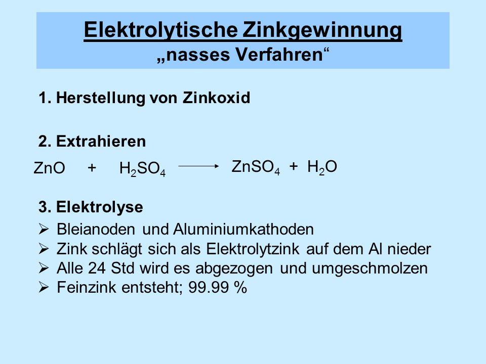 1. Herstellung von Zinkoxid ZnO + H 2 SO 4 3. Elektrolyse 2. Extrahieren ZnSO 4 + H 2 O Bleianoden und Aluminiumkathoden Zink schlägt sich als Elektro