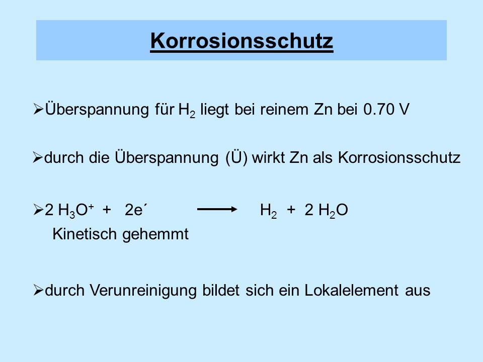 Korrosionsschutz durch die Überspannung (Ü) wirkt Zn als Korrosionsschutz Überspannung für H 2 liegt bei reinem Zn bei 0.70 V 2 H 3 O + + 2e´ durch Ve