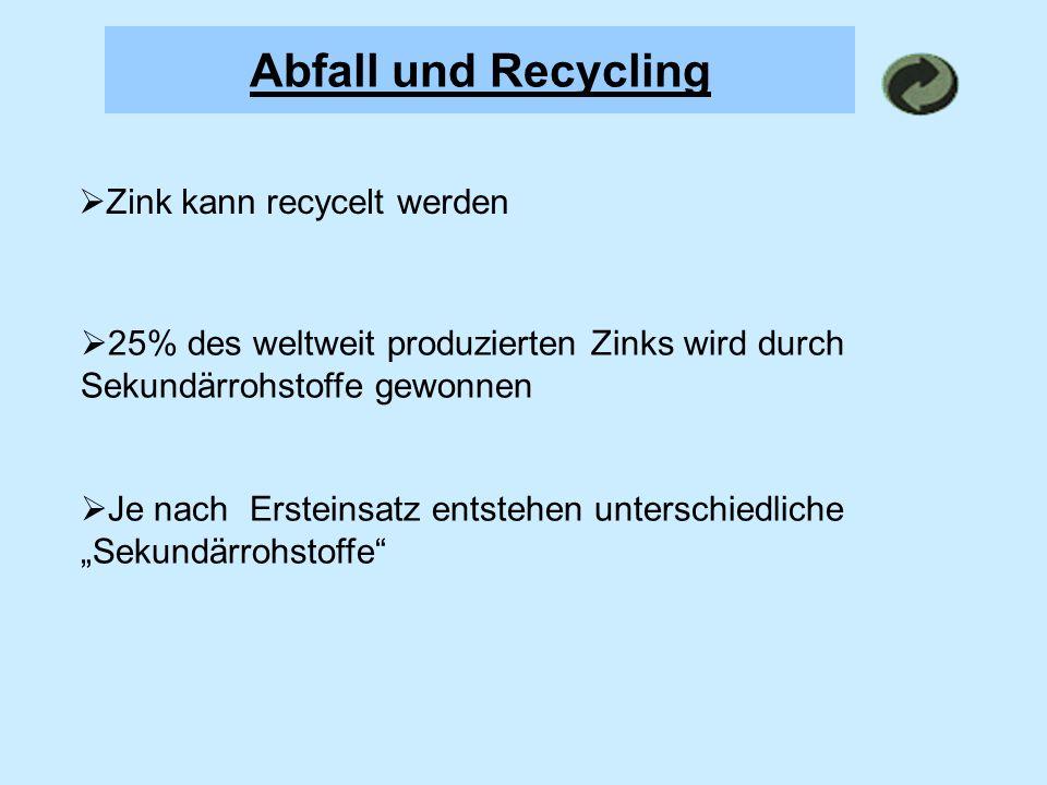 Zink kann recycelt werden 25% des weltweit produzierten Zinks wird durch Sekundärrohstoffe gewonnen Je nach Ersteinsatz entstehen unterschiedliche Sek