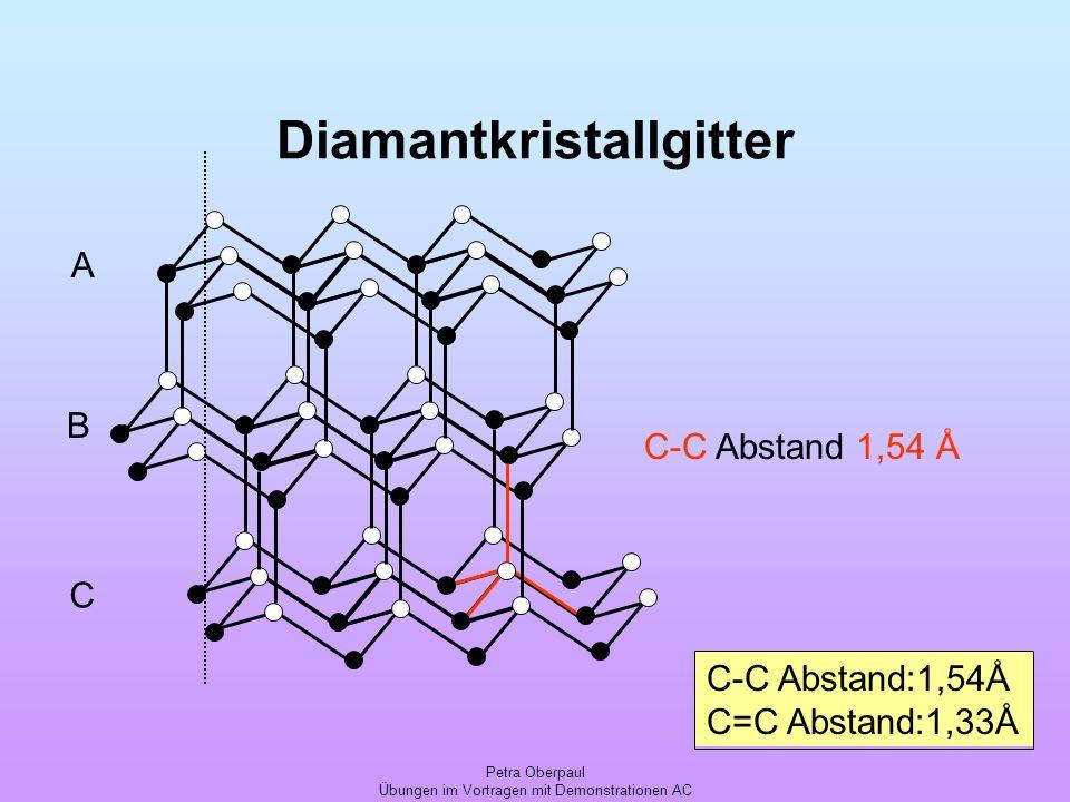 Petra Oberpaul Übungen im Vortragen mit Demonstrationen AC Diamantkristallgitter A B C C-C Abstand 1,54 Å C-C Abstand:1,54Å C=C Abstand:1,33Å