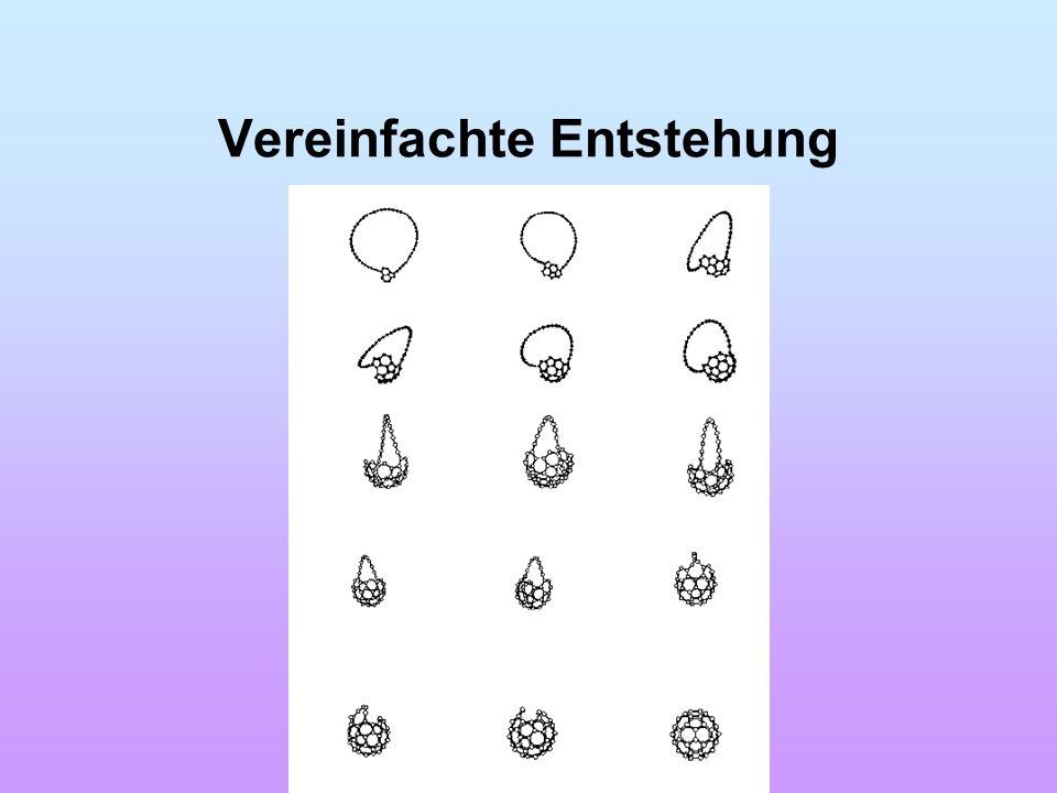 Petra Oberpaul Übungen im Vortragen mit Demonstrationen AC Vereinfachte Entstehung