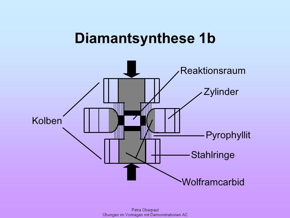 Petra Oberpaul Übungen im Vortragen mit Demonstrationen AC Diamantsynthese 1b Kolben Reaktionsraum Zylinder Pyrophyllit Stahlringe Wolframcarbid