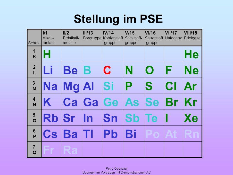 Petra Oberpaul Übungen im Vortragen mit Demonstrationen AC Stellung im PSE Schale I/1 Alkali- metalle II/2 Erdalkali- metalle III/13 Borgruppe IV/14 K