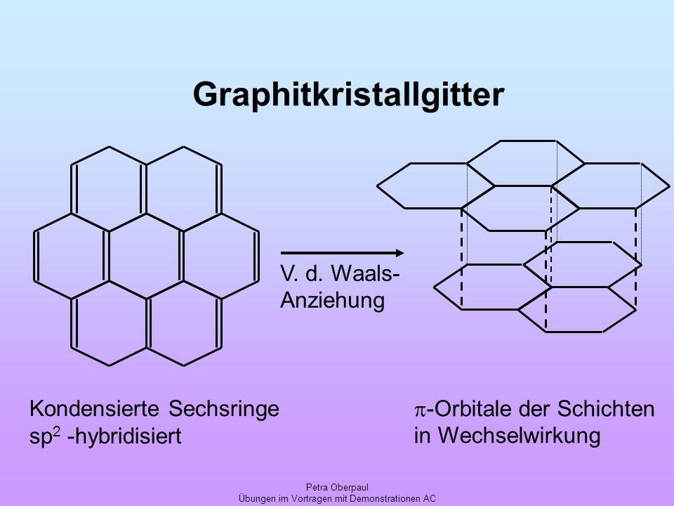 Petra Oberpaul Übungen im Vortragen mit Demonstrationen AC Graphitkristallgitter V. d. Waals- Anziehung Kondensierte Sechsringe sp 2 -hybridisiert -Or
