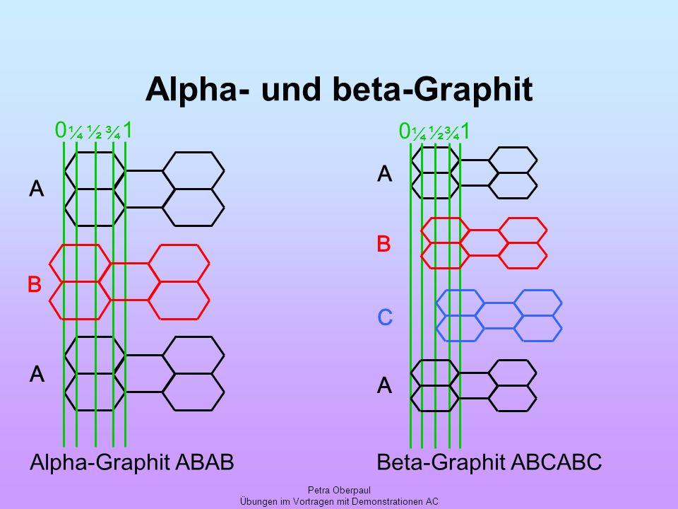 Petra Oberpaul Übungen im Vortragen mit Demonstrationen AC Alpha- und beta-Graphit A A A 01 ¼ ½ ¾ 01 ½ ¼ ¾ B B A C Alpha-Graphit ABABBeta-Graphit ABCA