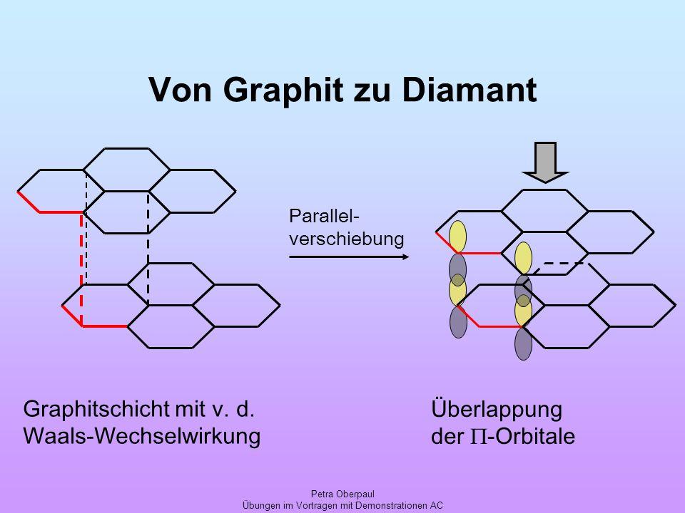 Petra Oberpaul Übungen im Vortragen mit Demonstrationen AC Von Graphit zu Diamant Graphitschicht mit v. d. Waals-Wechselwirkung Parallel- verschiebung
