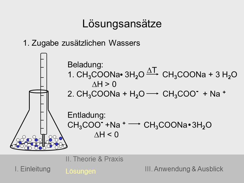 I. Einleitung II. Theorie & Praxis Lösungen III. Anwendung & Ausblick Lösungsansätze 1. Zugabe zusätzlichen Wassers Entladung: CH 3 COO - +Na + CH 3 C