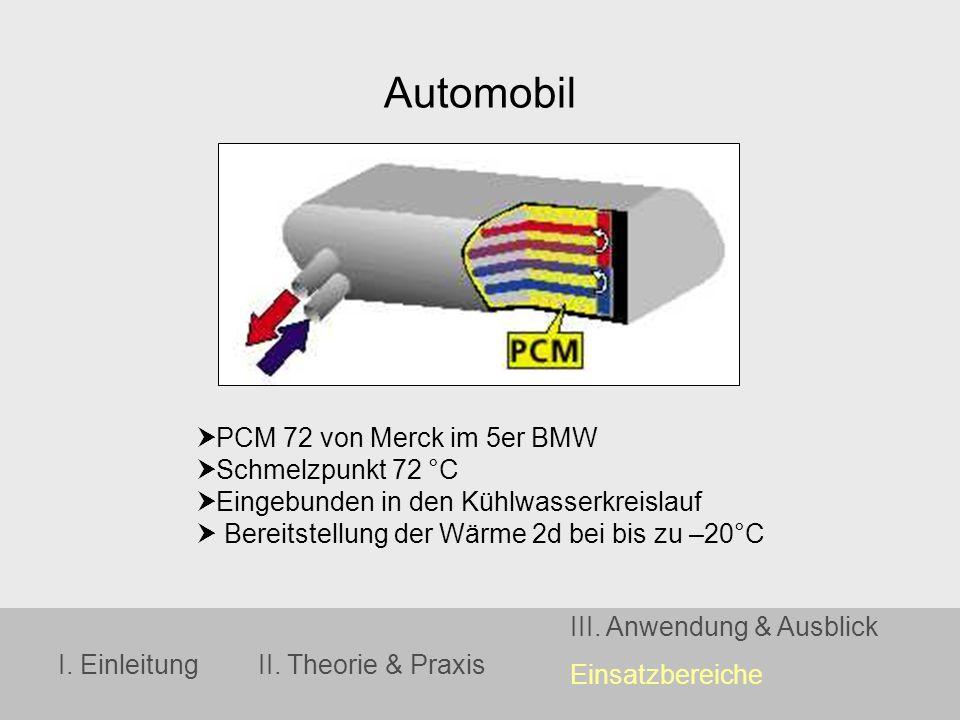 I. EinleitungII. Theorie & Praxis III. Anwendung & Ausblick Einsatzbereiche Automobil PCM 72 von Merck im 5er BMW Schmelzpunkt 72 °C Eingebunden in de