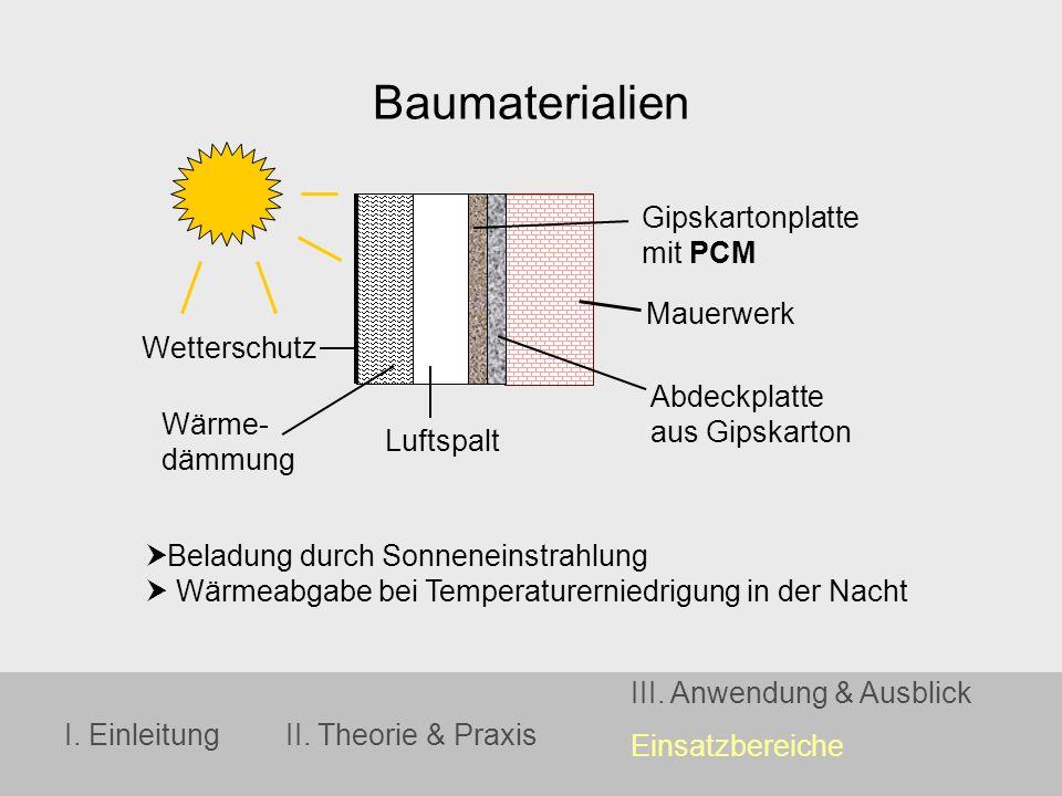 I. EinleitungII. Theorie & Praxis III. Anwendung & Ausblick Einsatzbereiche Baumaterialien Beladung durch Sonneneinstrahlung Wärmeabgabe bei Temperatu