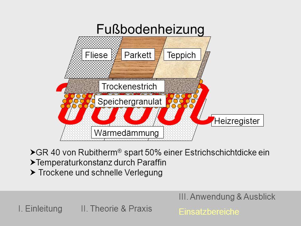 I. EinleitungII. Theorie & Praxis III. Anwendung & Ausblick Einsatzbereiche Fußbodenheizung GR 40 von Rubitherm ® spart 50% einer Estrichschichtdicke