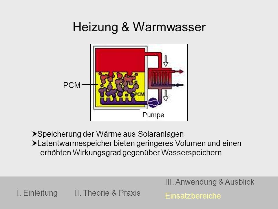 I. EinleitungII. Theorie & Praxis III. Anwendung & Ausblick Einsatzbereiche Heizung & Warmwasser Pumpe PCM Speicherung der Wärme aus Solaranlagen Late