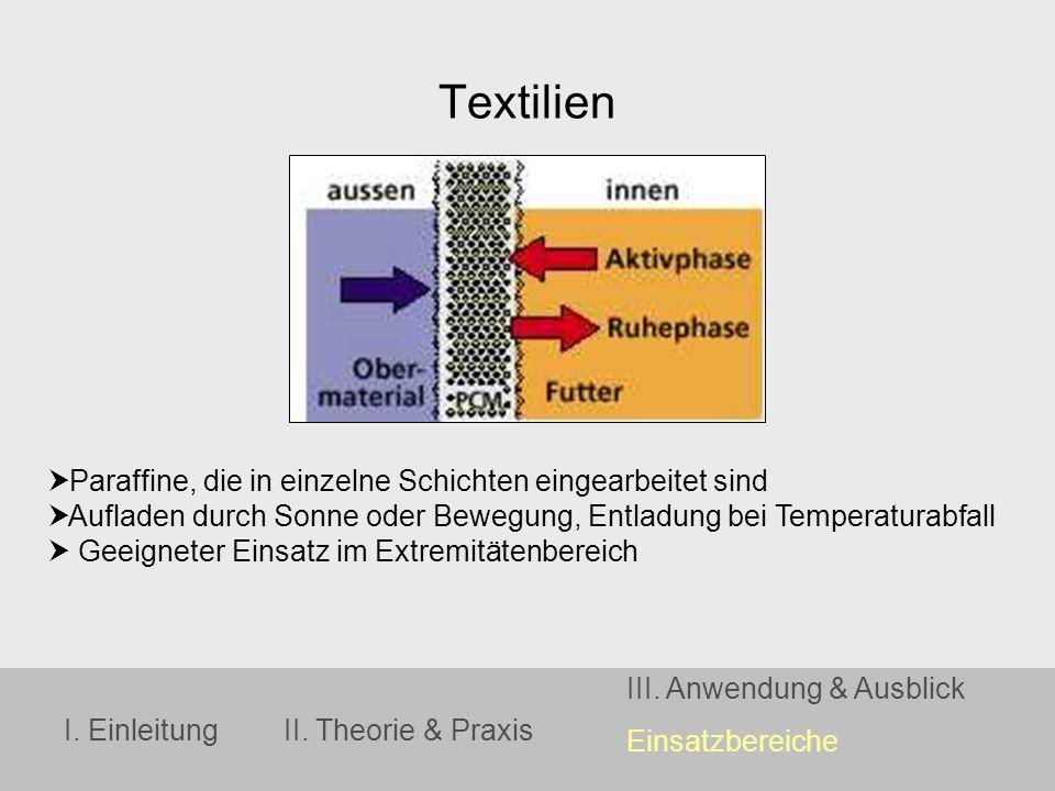 I. EinleitungII. Theorie & Praxis III. Anwendung & Ausblick Einsatzbereiche Textilien Paraffine, die in einzelne Schichten eingearbeitet sind Aufladen